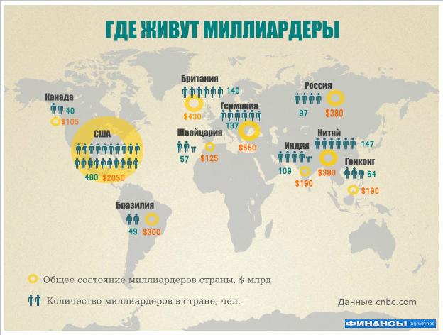 Сколько всего в мире государств как вернуть деньги перечисленные на карту сбербанка