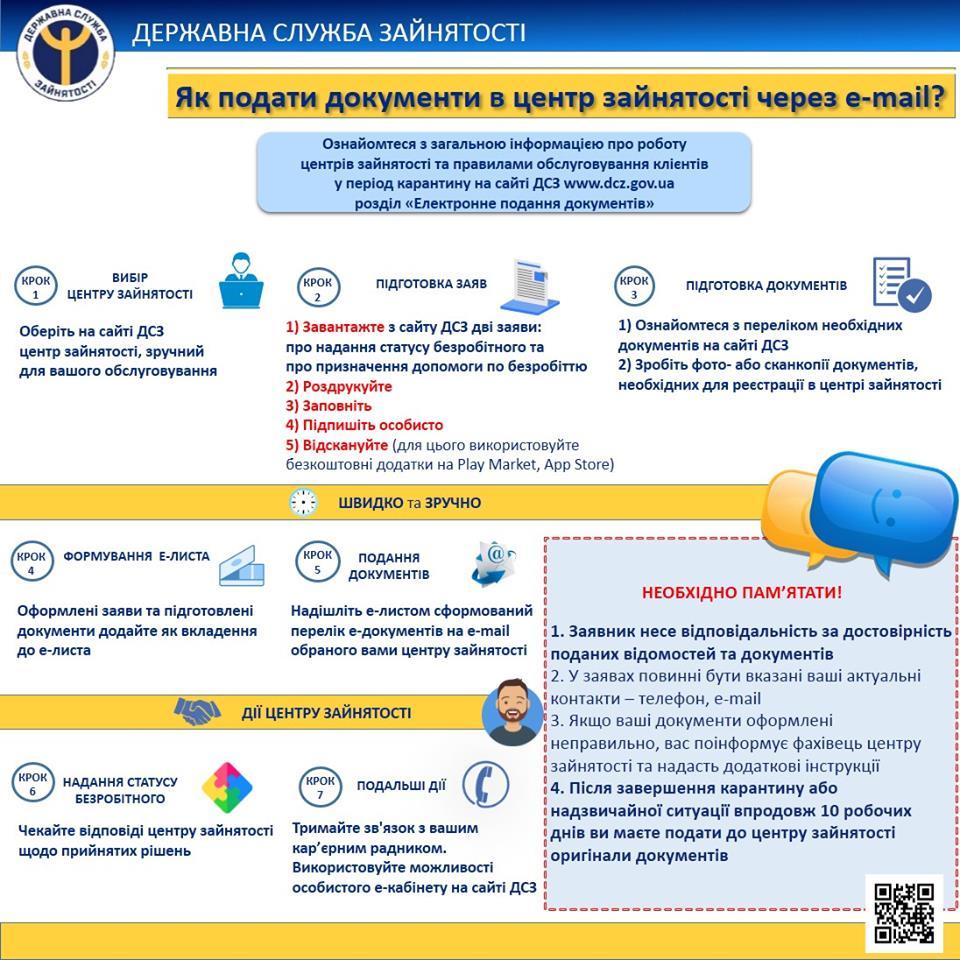 Как оформить помощь по безработице онлайн - пошаговая инструкция