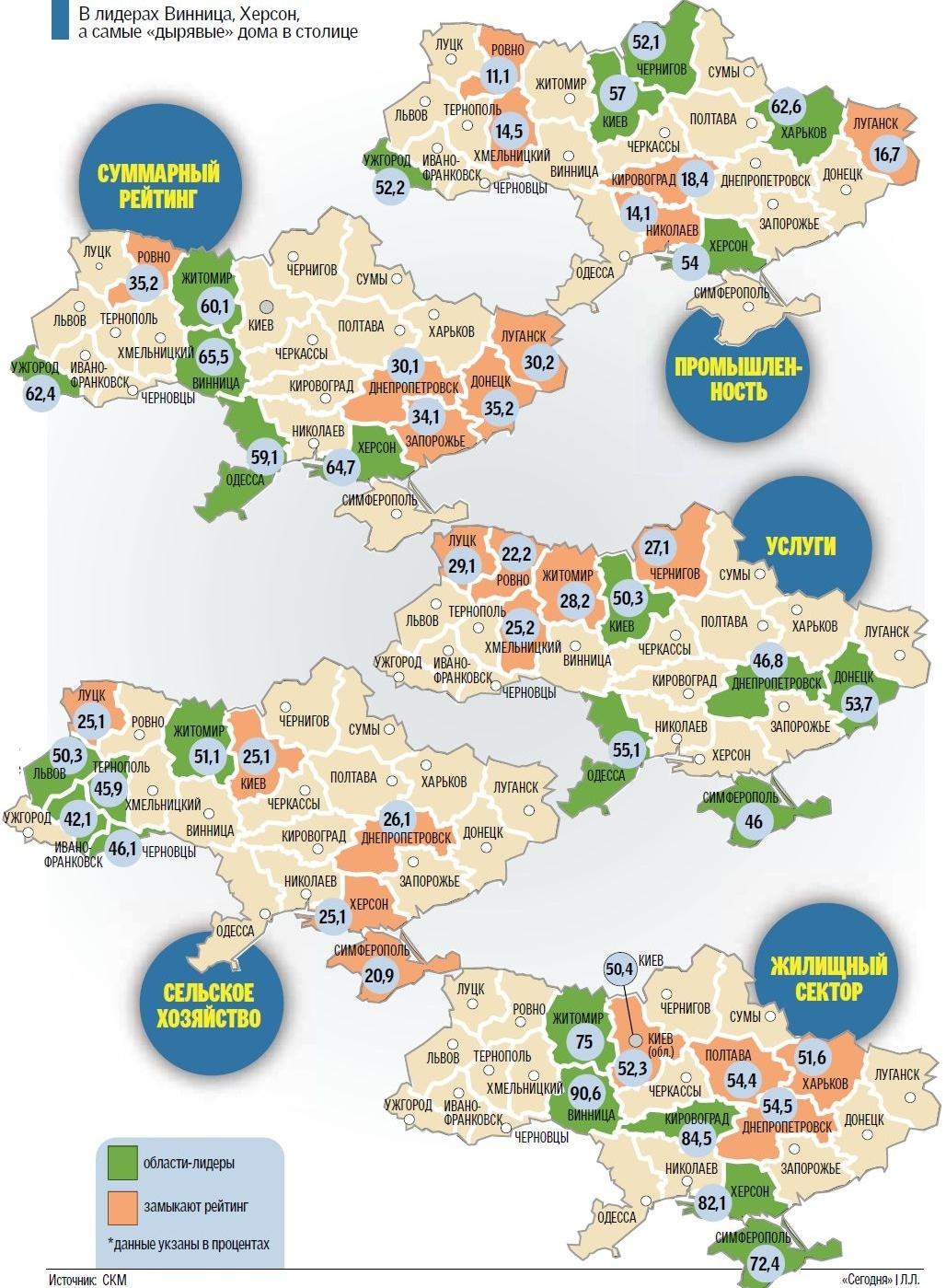 Рейтинг энергоэффективности регионов Украины