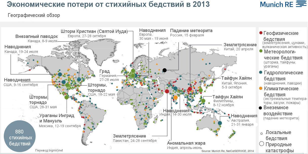 Самые масштабные стихийные бедствия 2013 года