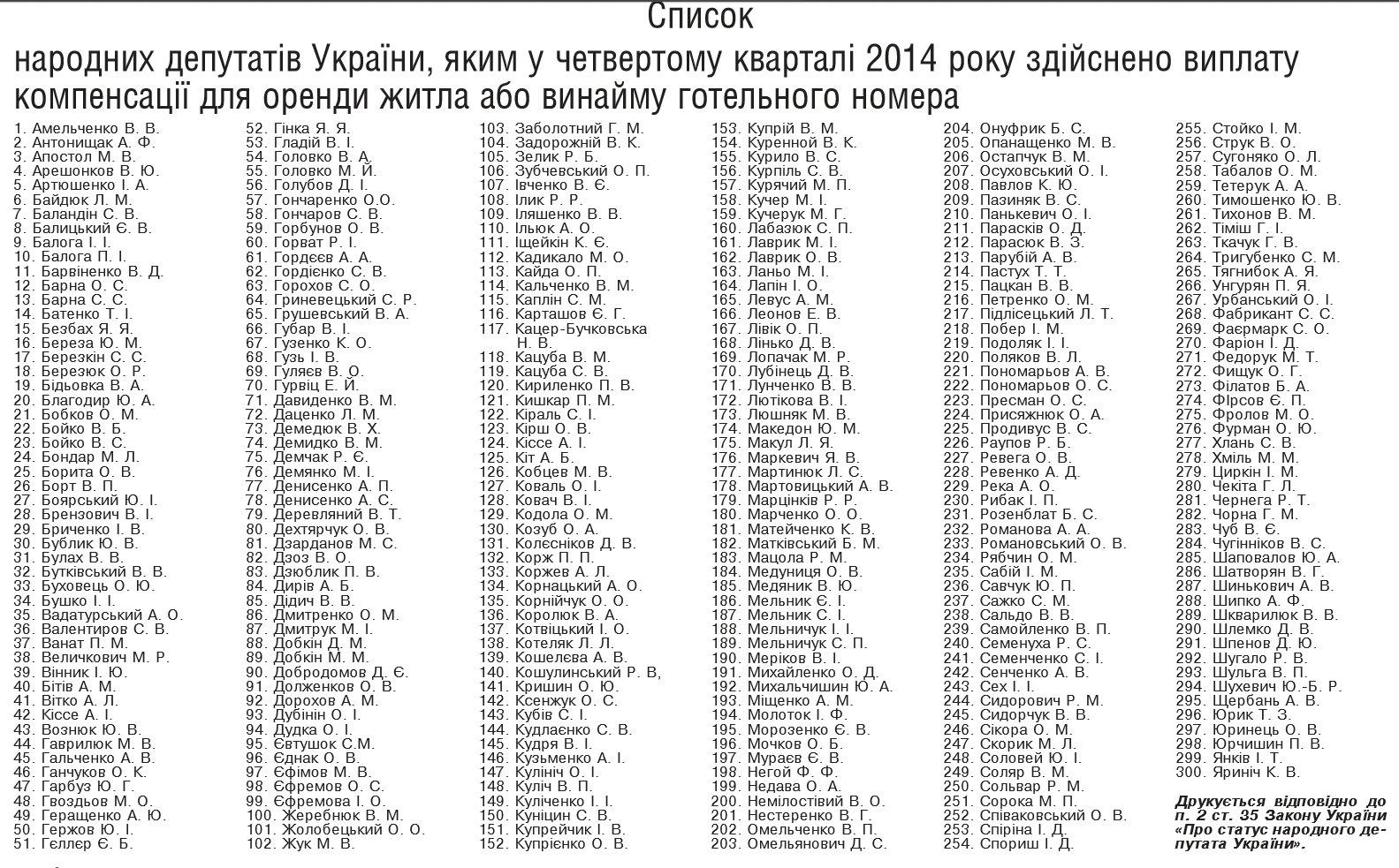 300 из 450 депутатов живут за счет народа