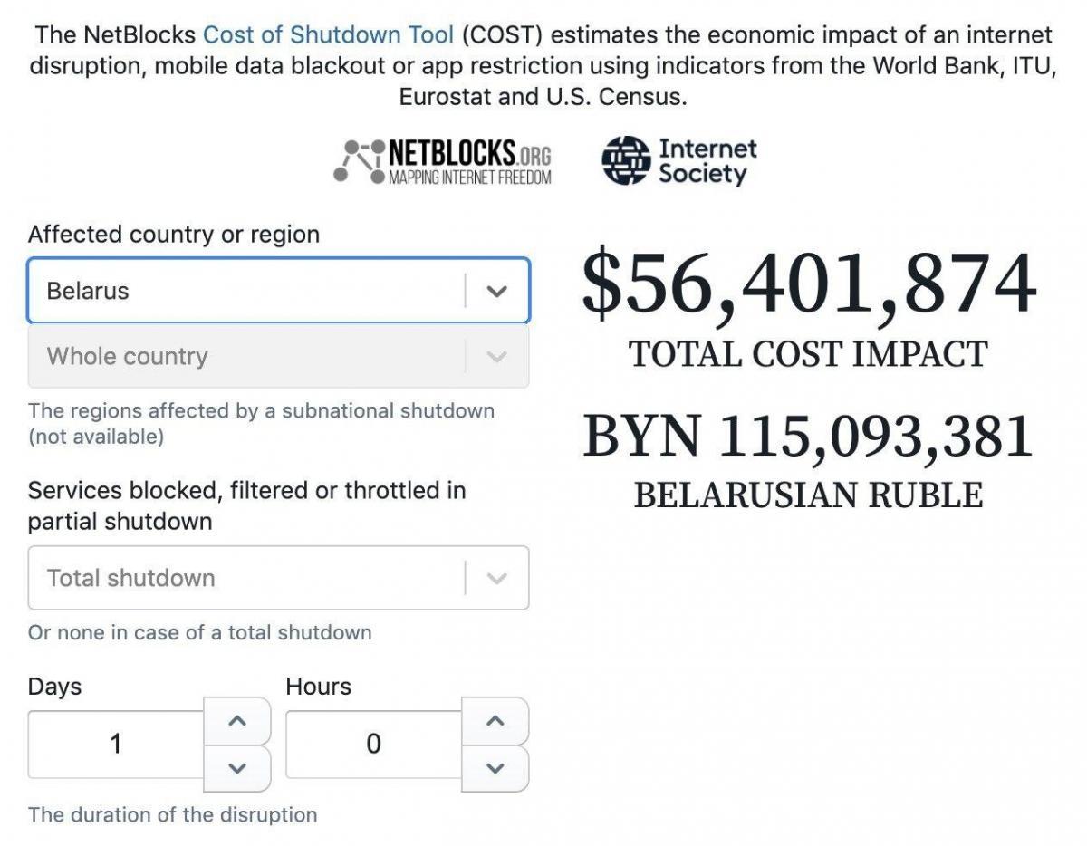 Известно, сколько стоит для Беларуси один день блокировки интернета
