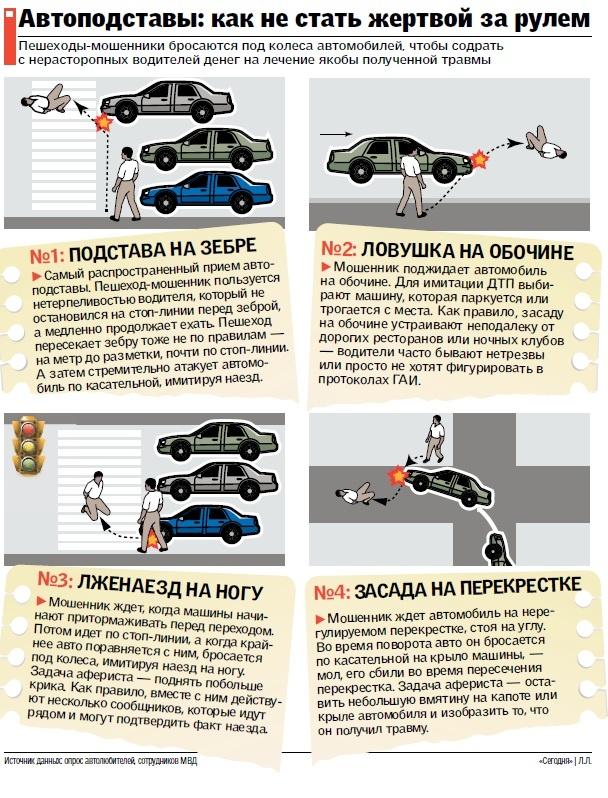 Несколько правил, которые помогут избежать автоподстав