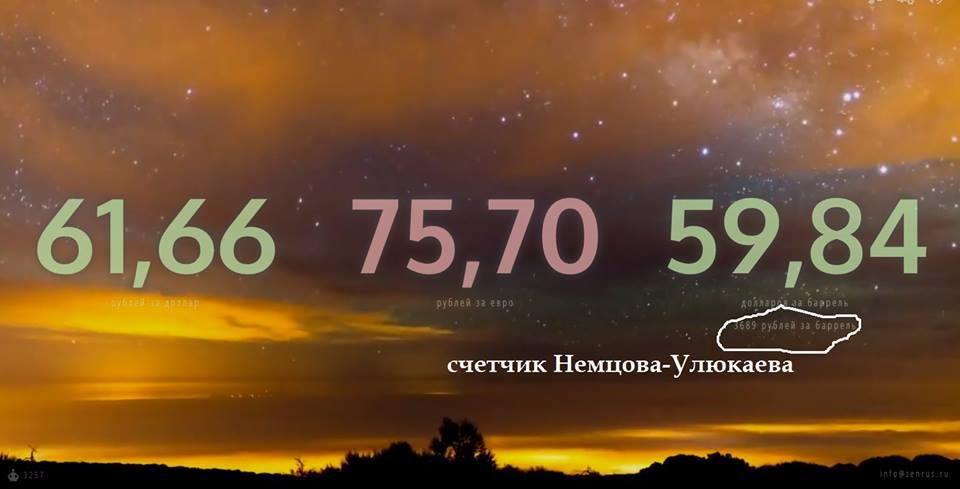 Счетчик Немцова-Улюкаева