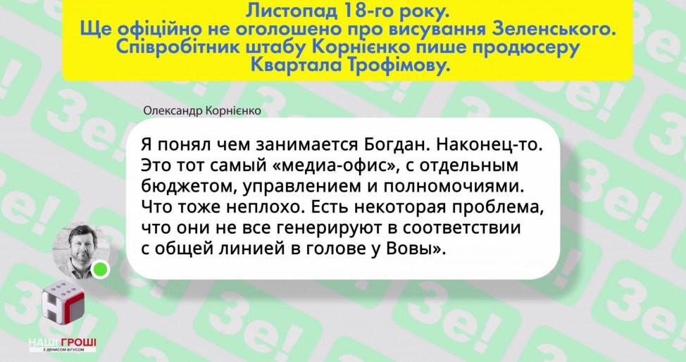 Обязанности Богдана