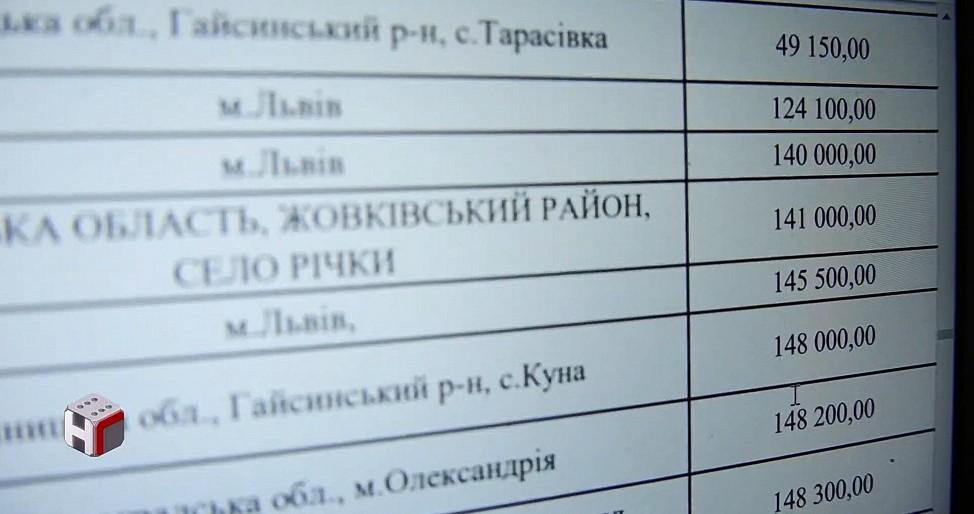 Взносы приходили от десятков украинцев из небольших городов и поселков по 150 и более тысяч грн