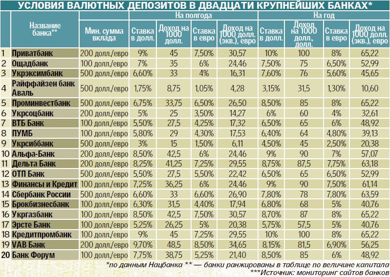 Экспресс волга банк курс валют