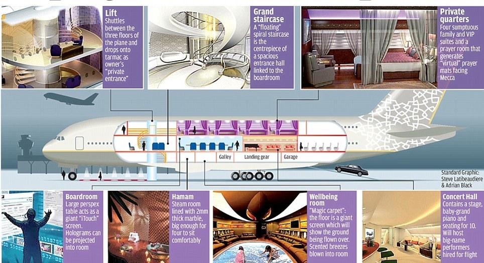 Летающий дворец арабского шейха стоимостью 488 млн. долларов