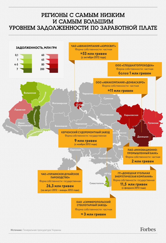 Донбасс стал лидером по зарплатной задолженности