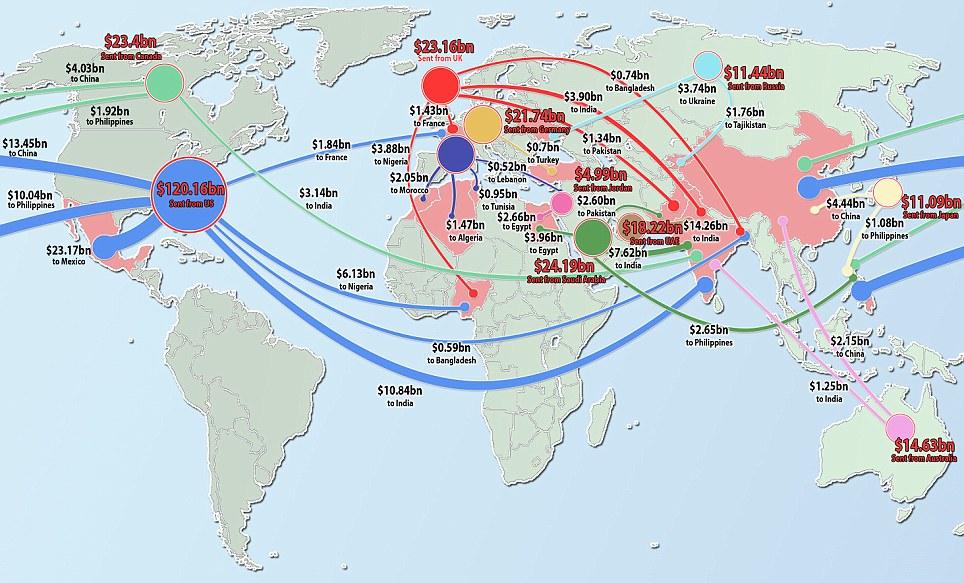 В какие страны мигранты шлют больше всего денег