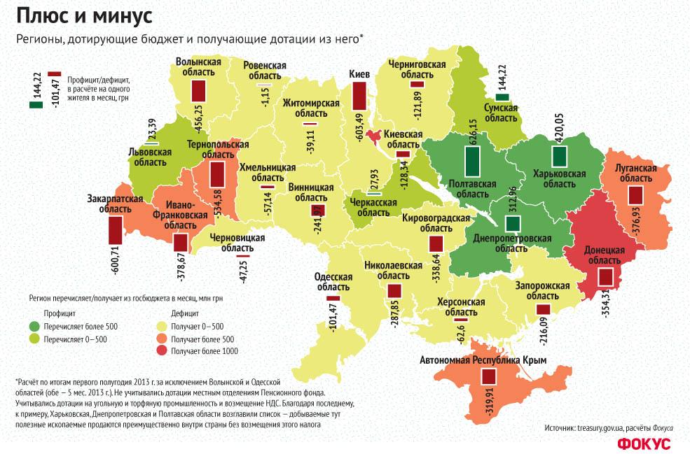 Из-за конфликта на Донбассе только в сентябре госбюджет потерял 2 млрд грн, - Кабмин - Цензор.НЕТ 6959