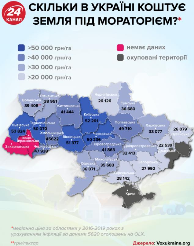 Сколько в Украине стоит земля под мораторием