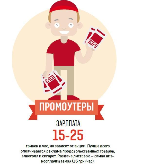 Сезонная работа: Где в Киеве подработать летом (ИНФОГРАФИКА) - Финансы