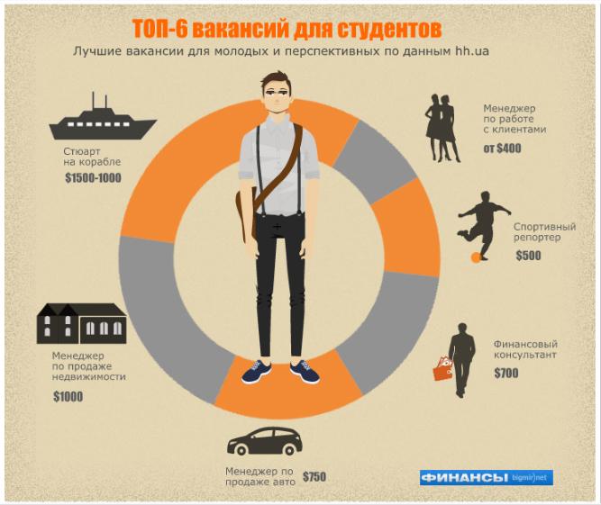 несложная работа для женщин в москве