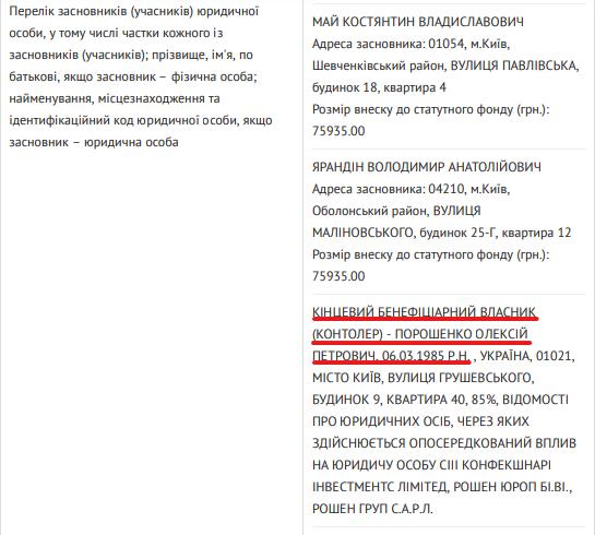 Старший сын Порошенко теперь владеет частью Roshen