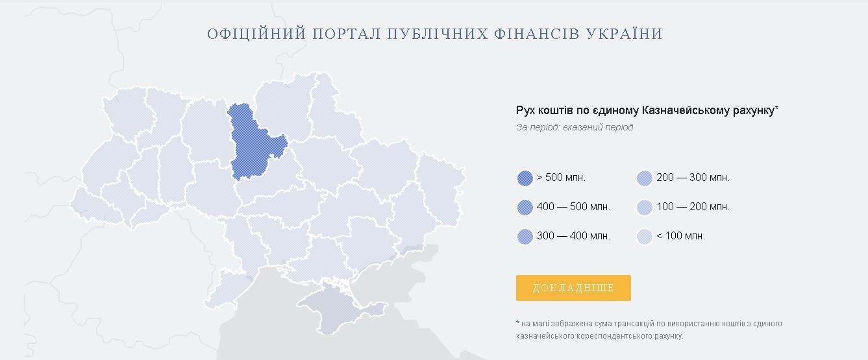 Официальный портал публичных финансов Украины