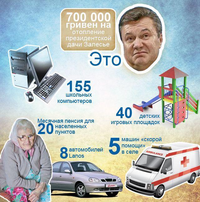 """Под девизом """"Красный Луч - за Януковича"""" в городе прошла выставка голубей, кур, попугаев и кроликов - Цензор.НЕТ 3462"""