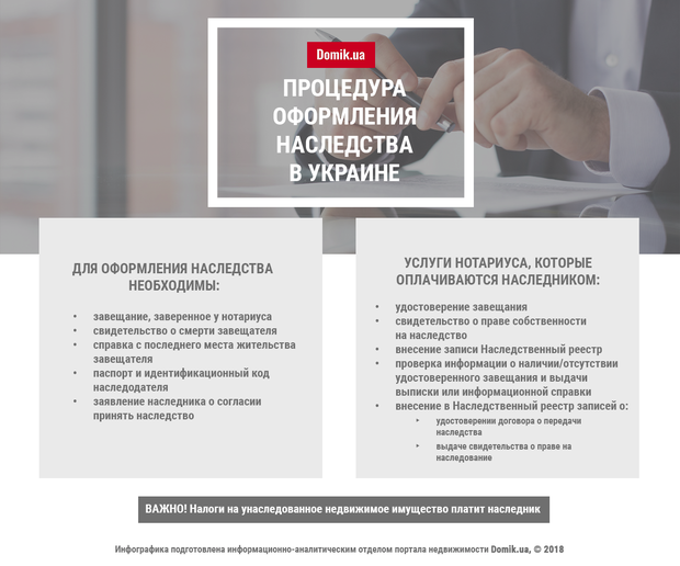 Как оформить наследство в Украине-2018