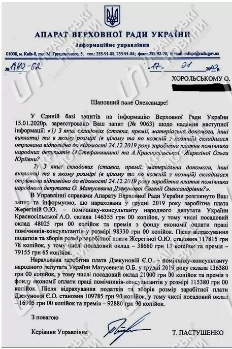Некоторые помощники народных депутатов в декабре получили высокие зарплаты