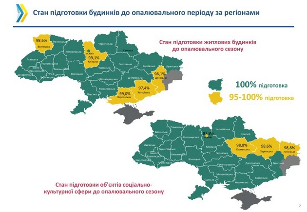 Отопительный сезон вгосударстве Украина может начаться прежде 14октября