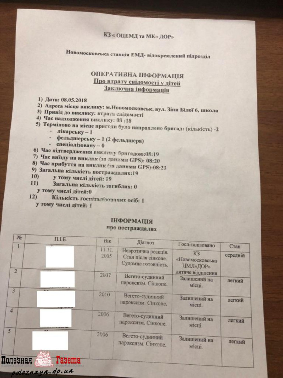 Документ о состоянии детей