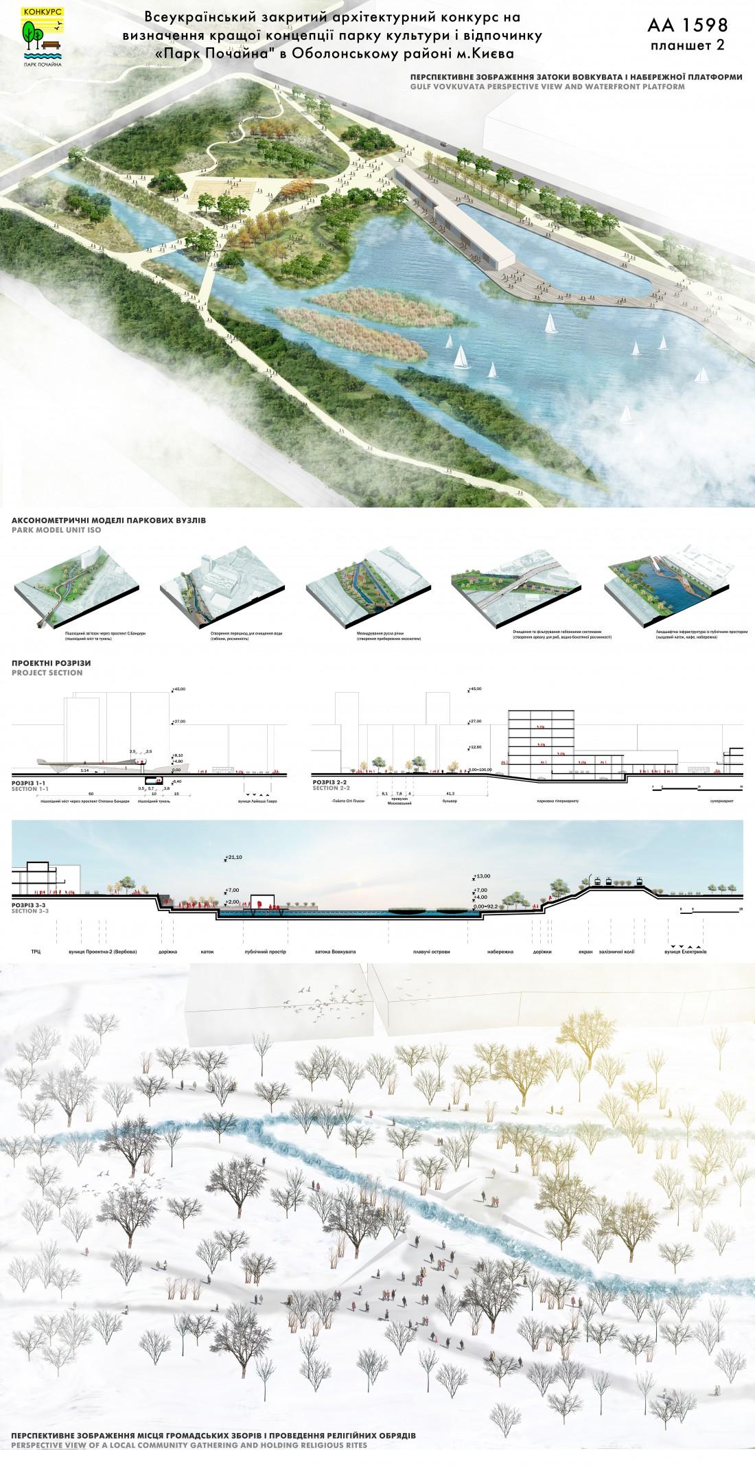 . В проекте определены элементы ревитализации реки, уделено внимание в эксплуатации парка в разное время года