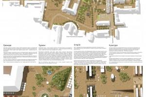 Проект обустройства Контрактовой площади