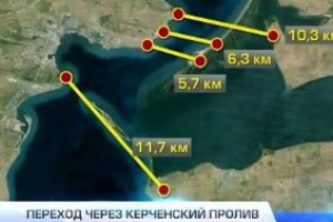 Варианты переходов через Керченский пролив