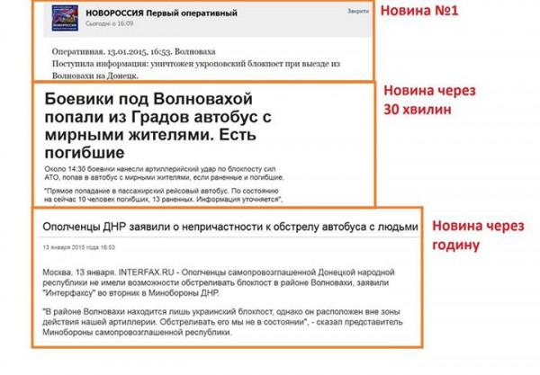 Хроника новостей об обстреле Волновахи от сепаратистов