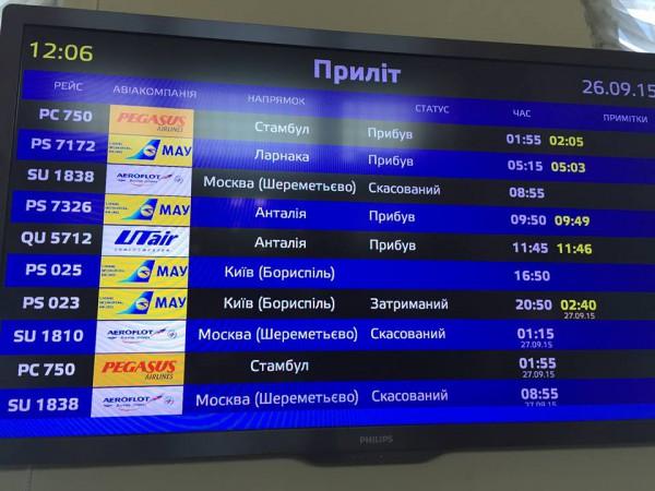 Отмененные рейсы Аэрофлота