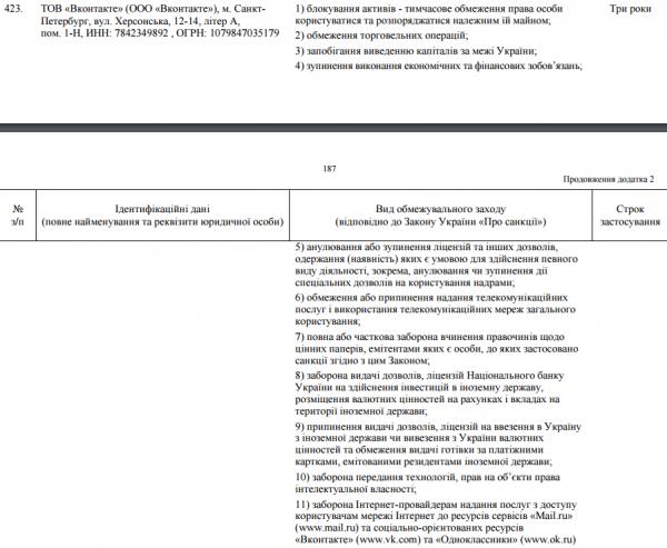 Информация о запрете ВКонтакте из текста указа