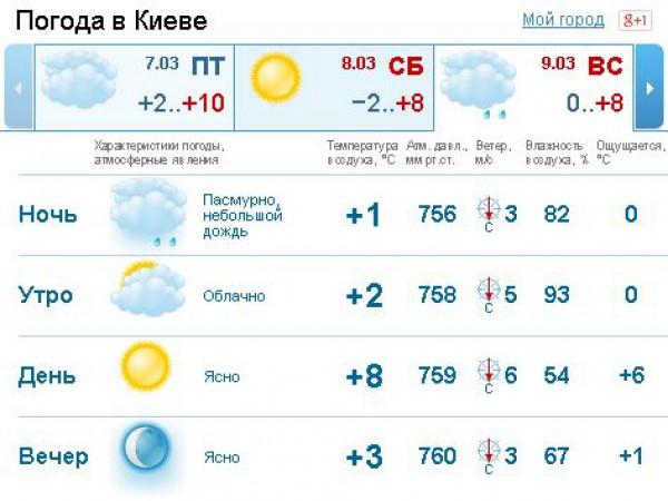 Погода в краснодарском крае пос высоком