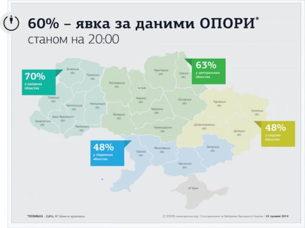 Явка на выборы Президента Украины 2014 по областям
