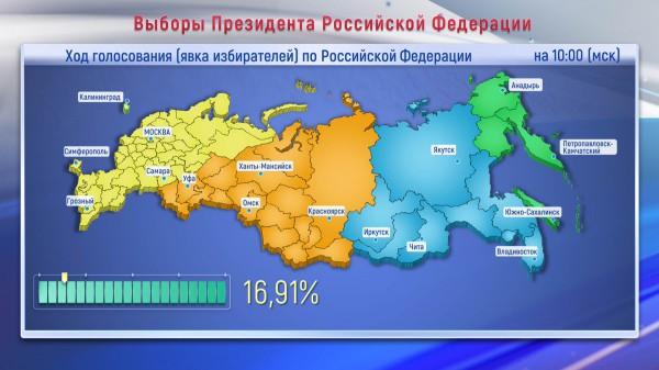 Явка на выборы президента РФ