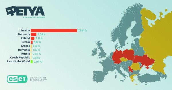 Вирус Petya распространился на Европу