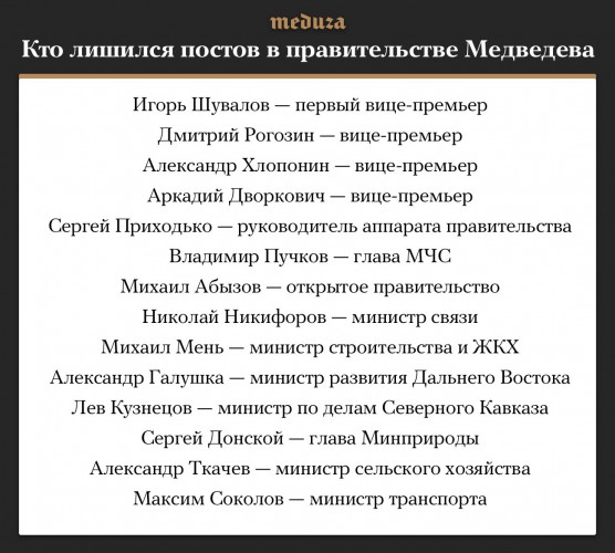 Кто лишился кресел в новом правительстве РФ