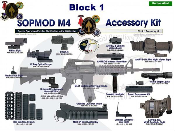 Возможности модификации винтовки M-16