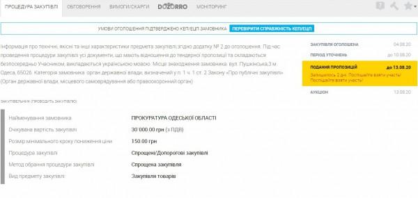 На товар потратят 30 тыс. грн