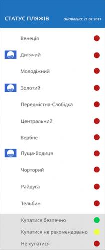Статус киевских пляжей по состоянию на 21 июля