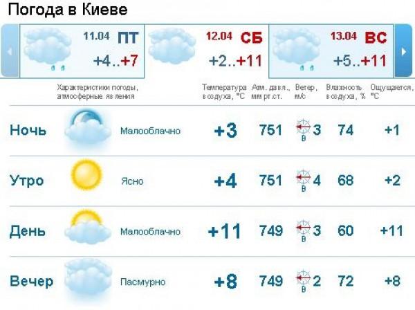 pogoda-v-striyu