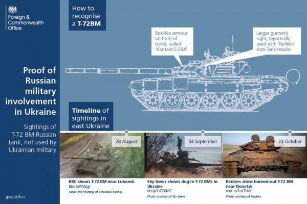 Британцы учат Россию распозновать свои танки в Украине