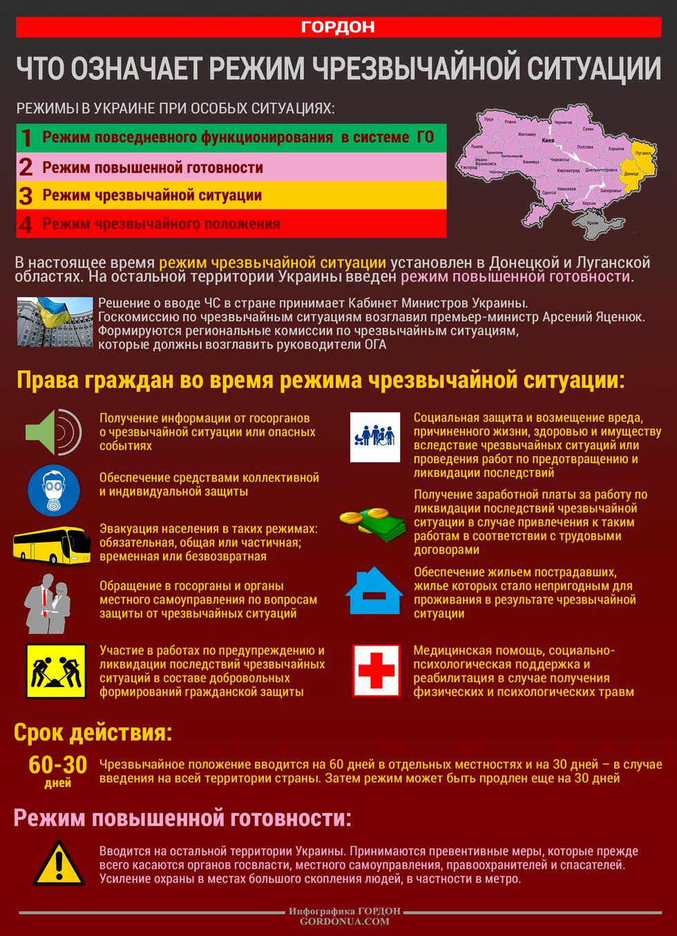 Военное положение в Украине, как чрезвычайная ситуация