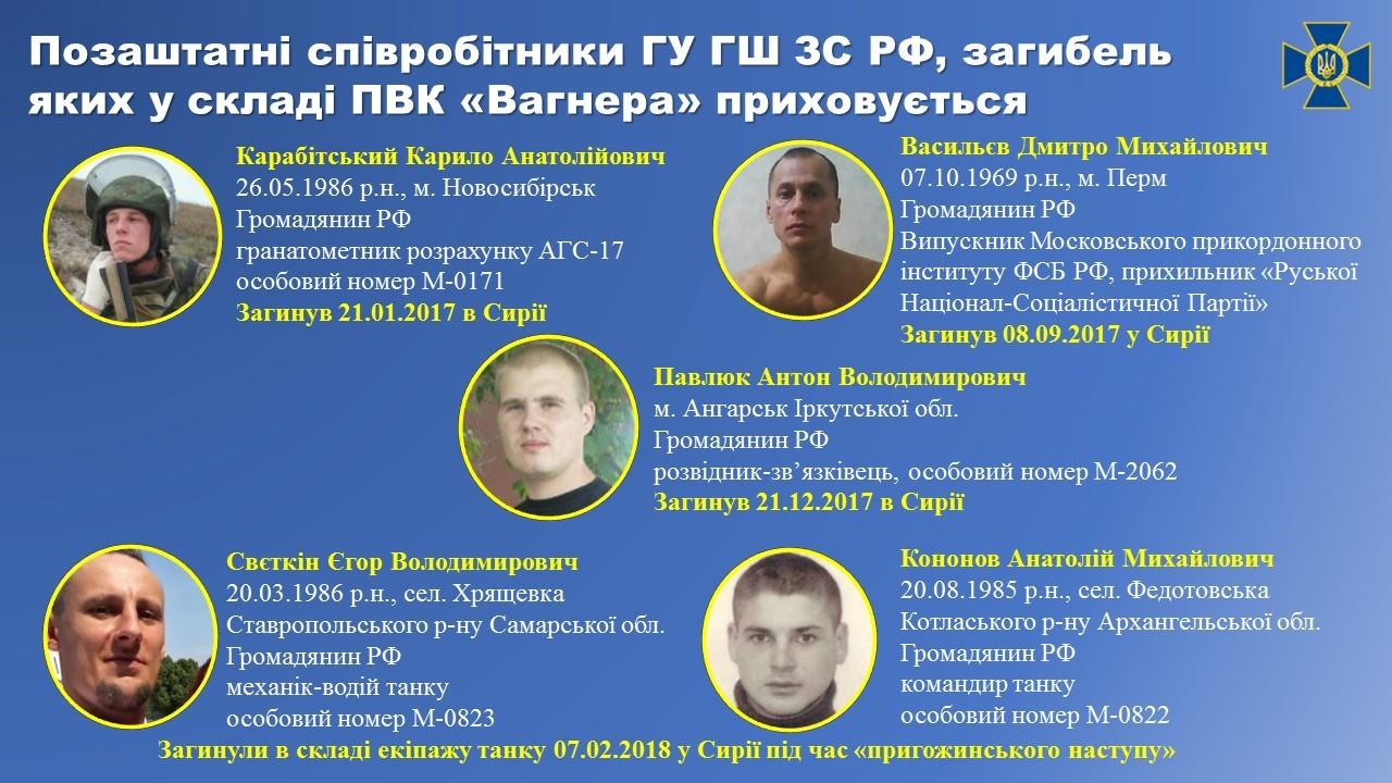 СБУ надеется, что информация об убийцах российских журналистов будет раследована