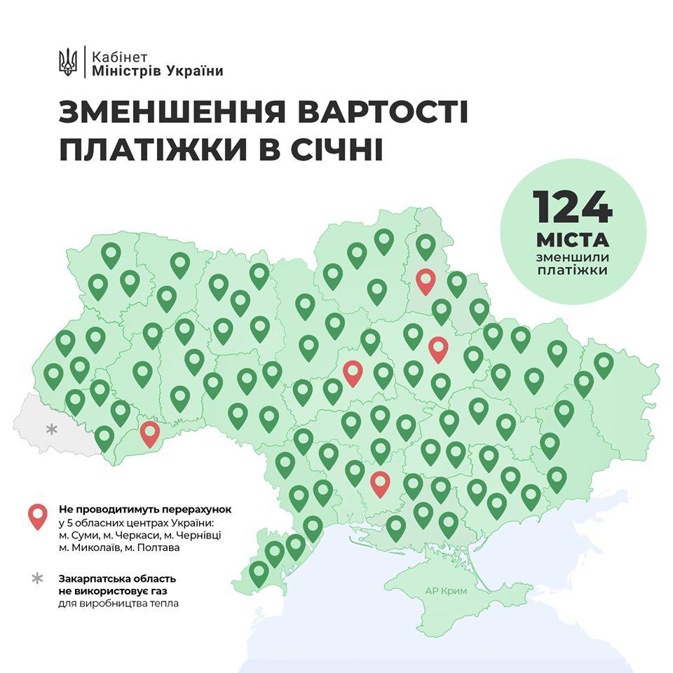Инфографика от Кабмина
