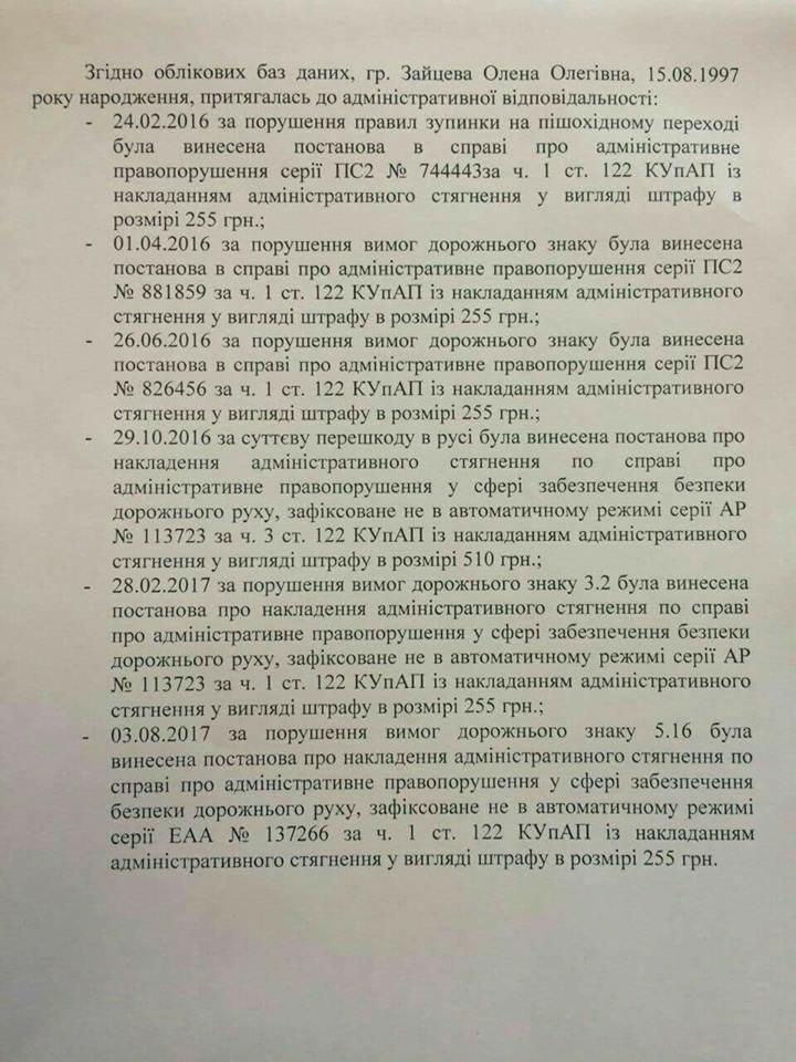 Список нарушений Зайцевой