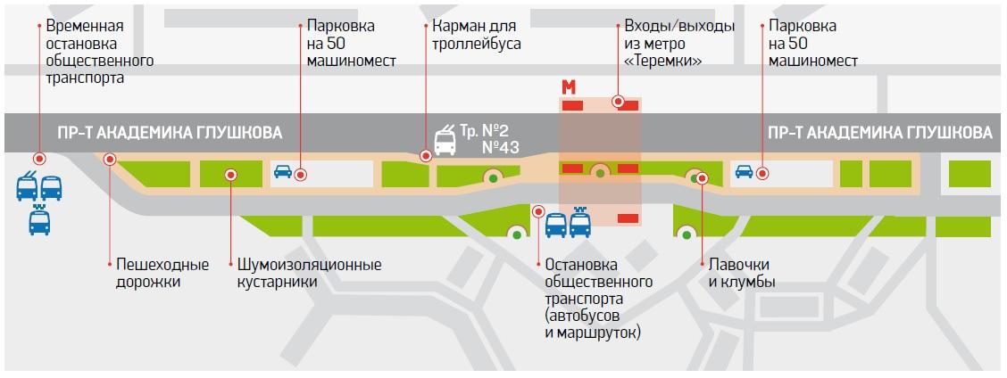 Схема движения возле станции