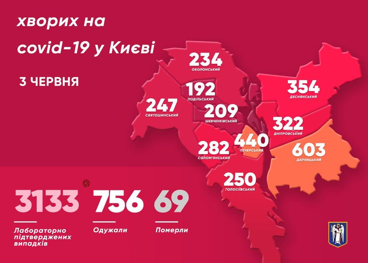 Данные о заболевших в каждом районе столицы