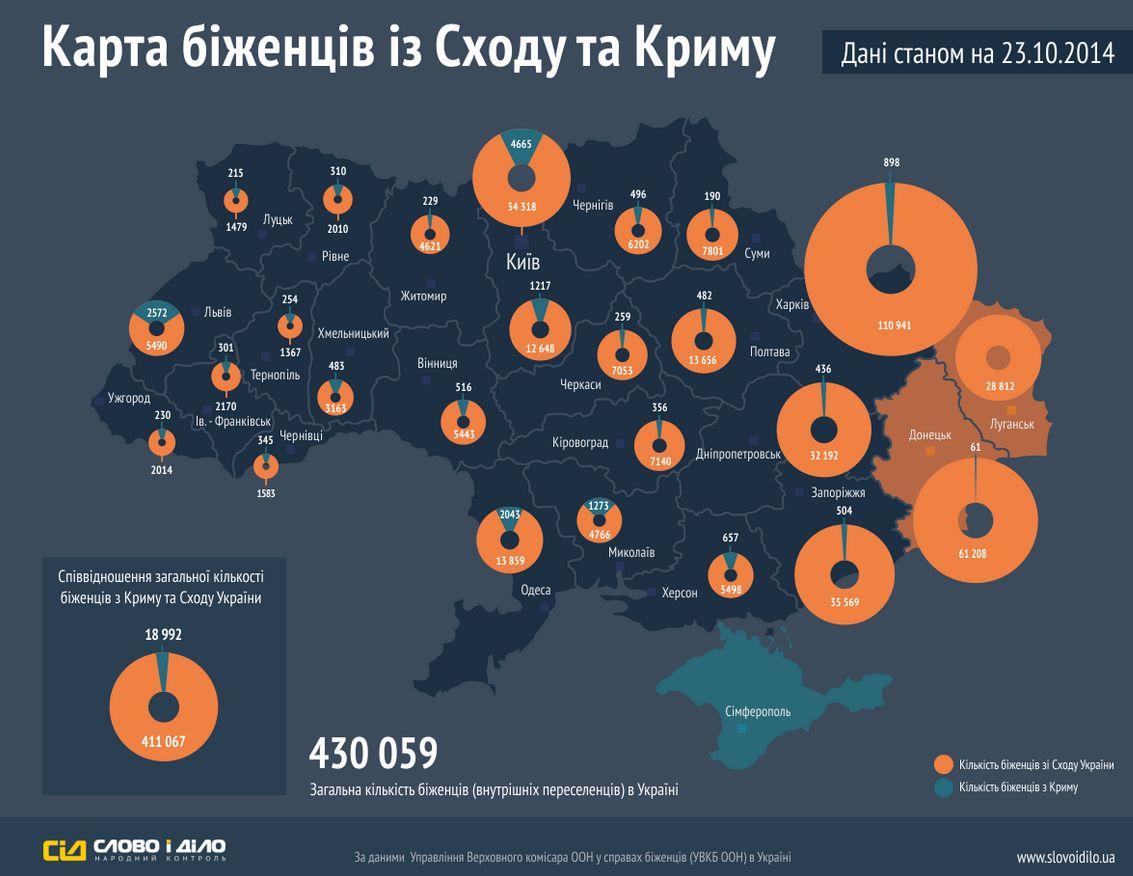 Карта переселенцев в Украине
