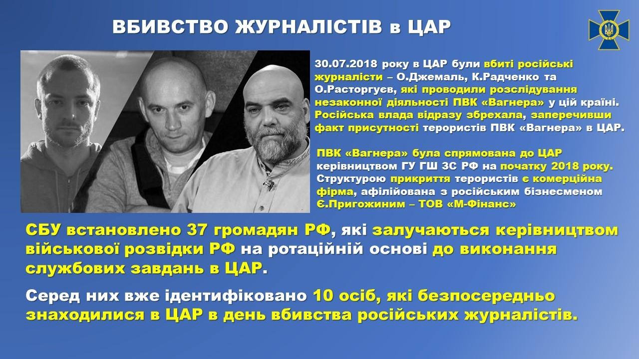 Российских журналистов в ЦАР не убивали местные группировки