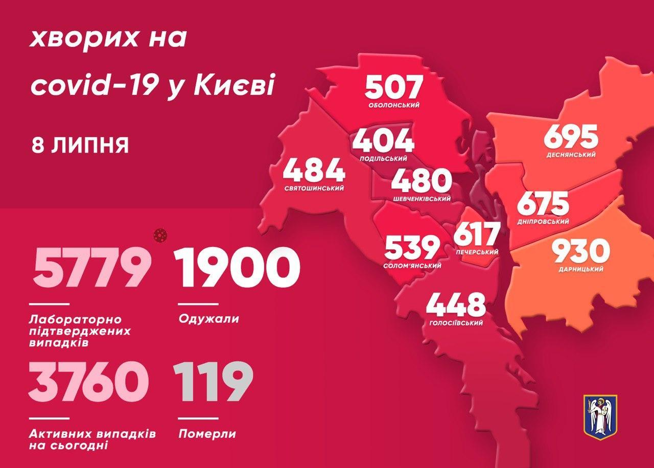 Карта распространения инфекции в Киеве